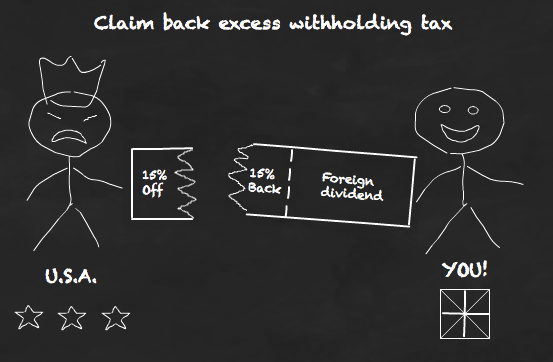Watch out for withholding tax watch out for withholding tax on your dividends publicscrutiny Images