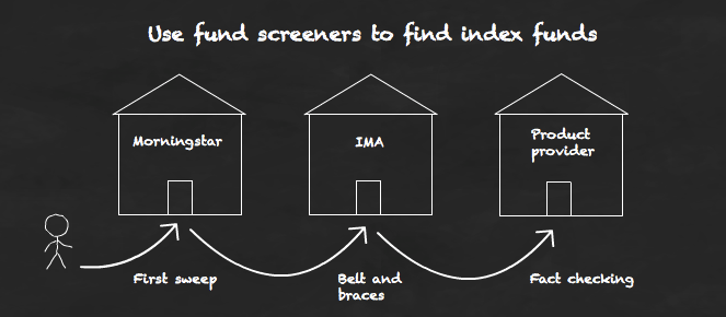 Find the right index fund in three steps