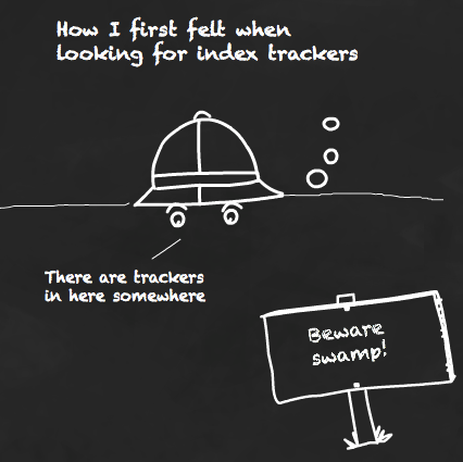 How I first felt when looking for index trackers