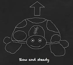 The Slow and Steady passive portfolio update: Q3 2013