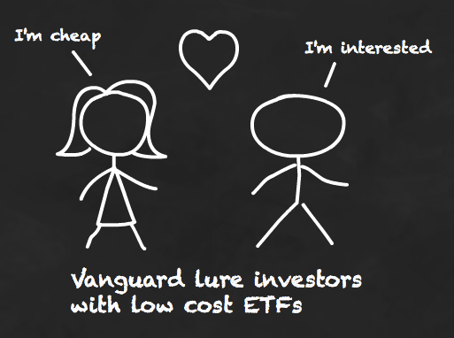 Vanguard lure investors with low cost ETFs