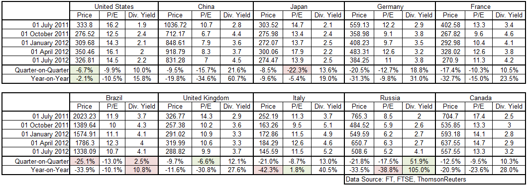 private equity roundup china Private equity roundup — china 1 for additional information about pe  investment in china and other emerging economies, visit eycom/peem about.