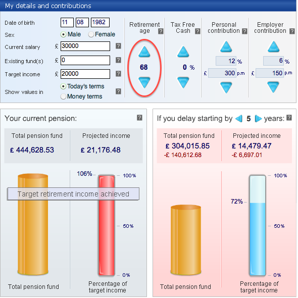 using a pension calculator to plan for a decent retirement