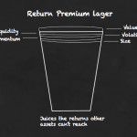 Return premiums that can rev up your portfolio