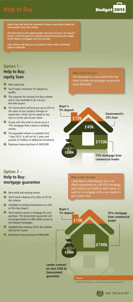What is Help to Buy? Click to enlarge and find out!
