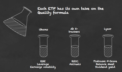 Each ETF has its own quality mix