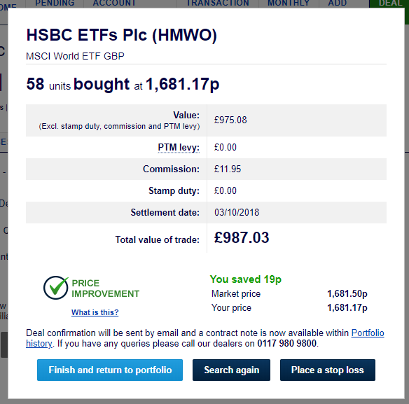 Screen confirming purchase of an ETF with an online broker.